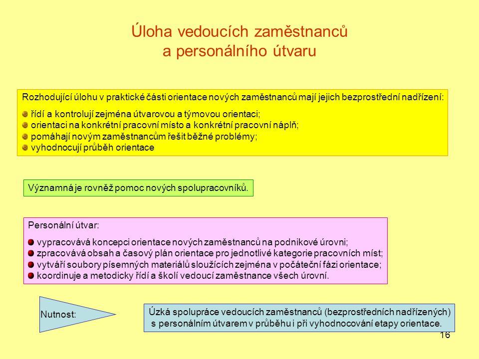 Úloha vedoucích zaměstnanců a personálního útvaru