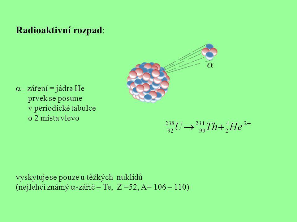 Radioaktivní rozpad: – záření = jádra He prvek se posune