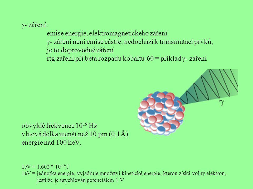 emise energie, elektromagnetického záření