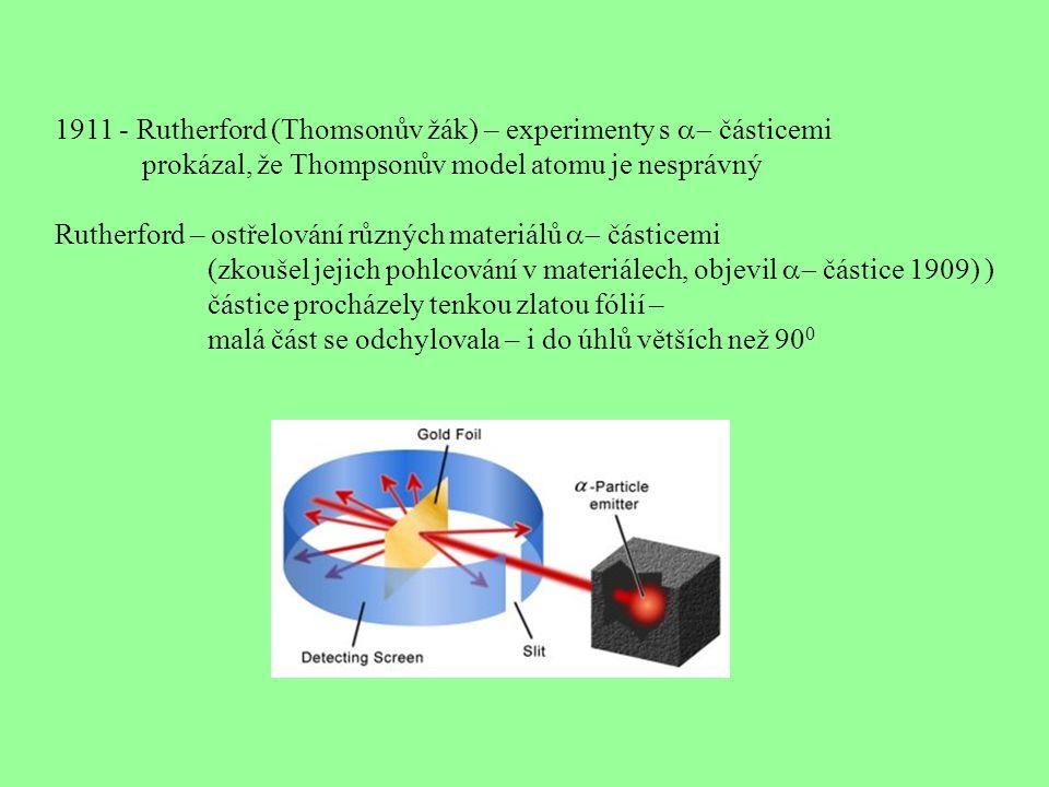 1911 - Rutherford (Thomsonův žák) – experimenty s a- částicemi