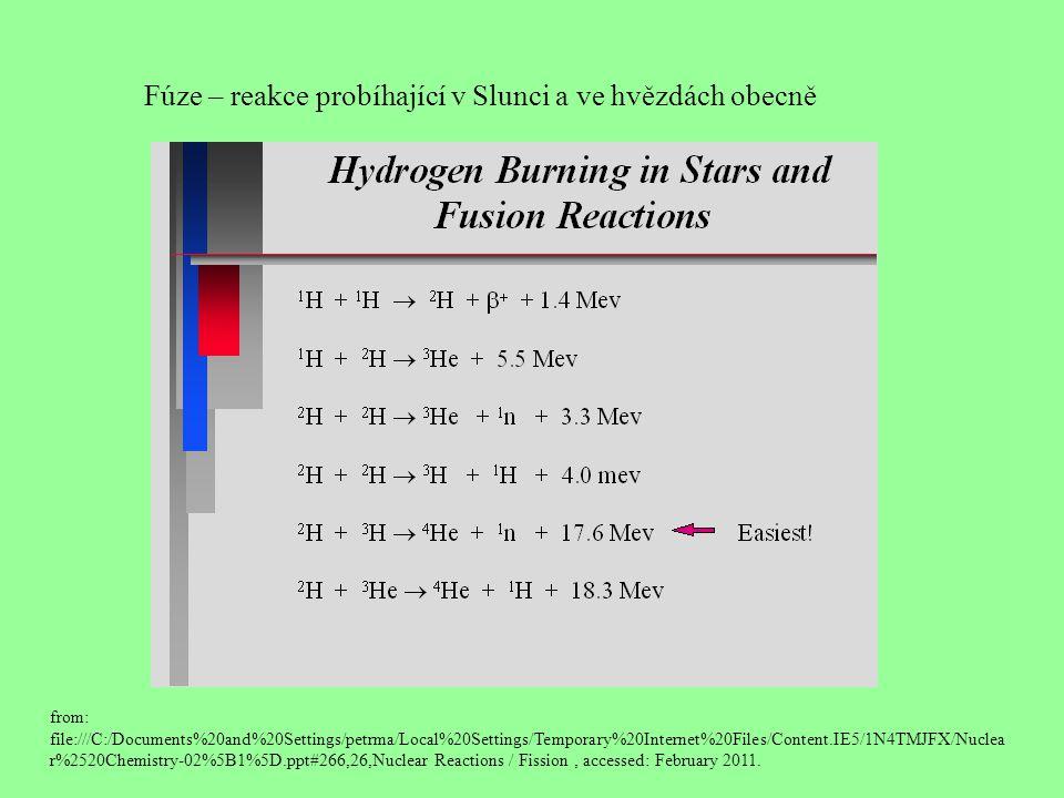Fúze – reakce probíhající v Slunci a ve hvězdách obecně