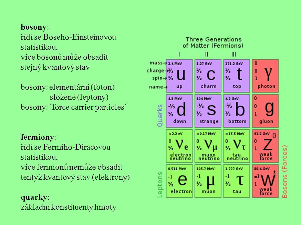 bosony: řídí se Boseho-Einsteinovou. statistikou, více bosonů může obsadit. stejný kvantový stav.
