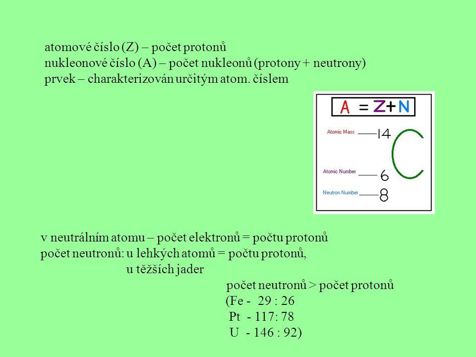 atomové číslo (Z) – počet protonů
