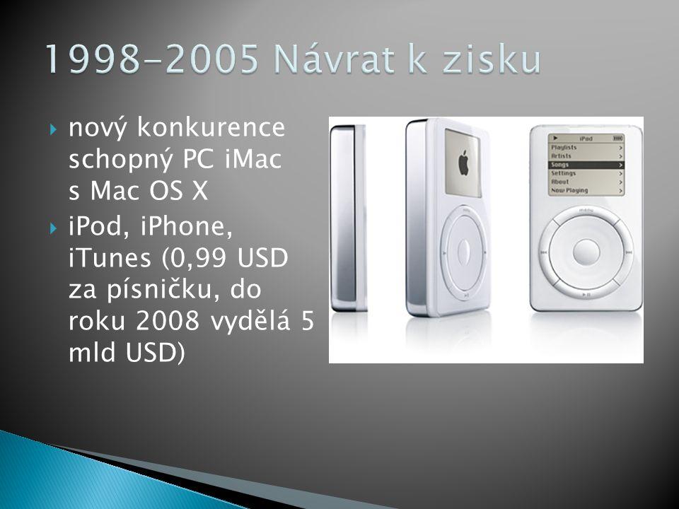 1998-2005 Návrat k zisku nový konkurence schopný PC iMac s Mac OS X