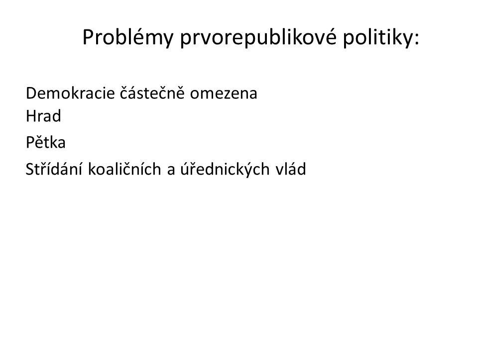 Problémy prvorepublikové politiky:
