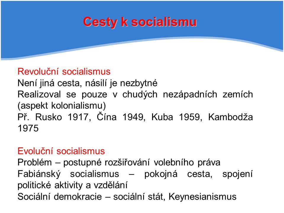 Cesty k socialismu Revoluční socialismus