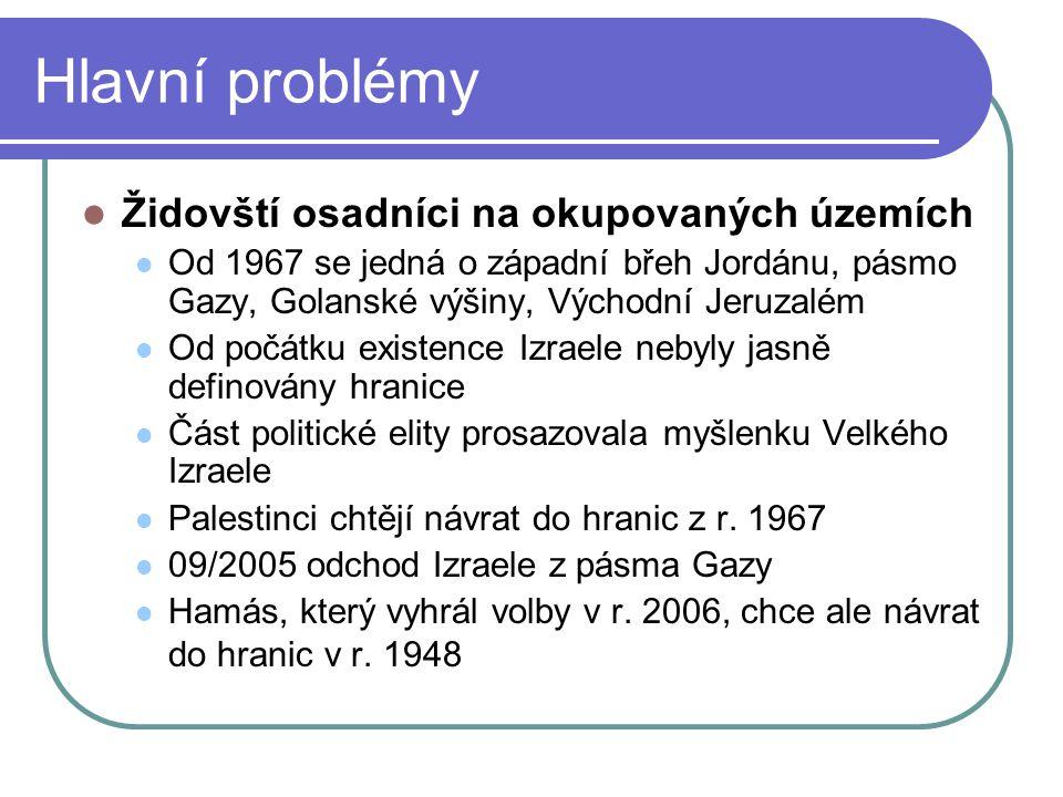 Hlavní problémy Židovští osadníci na okupovaných územích