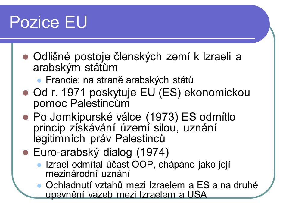 Pozice EU Odlišné postoje členských zemí k Izraeli a arabským státům