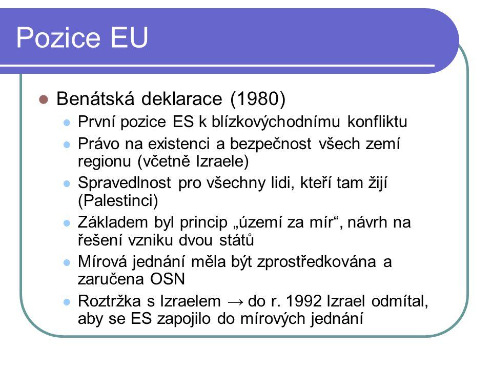 Pozice EU Benátská deklarace (1980)