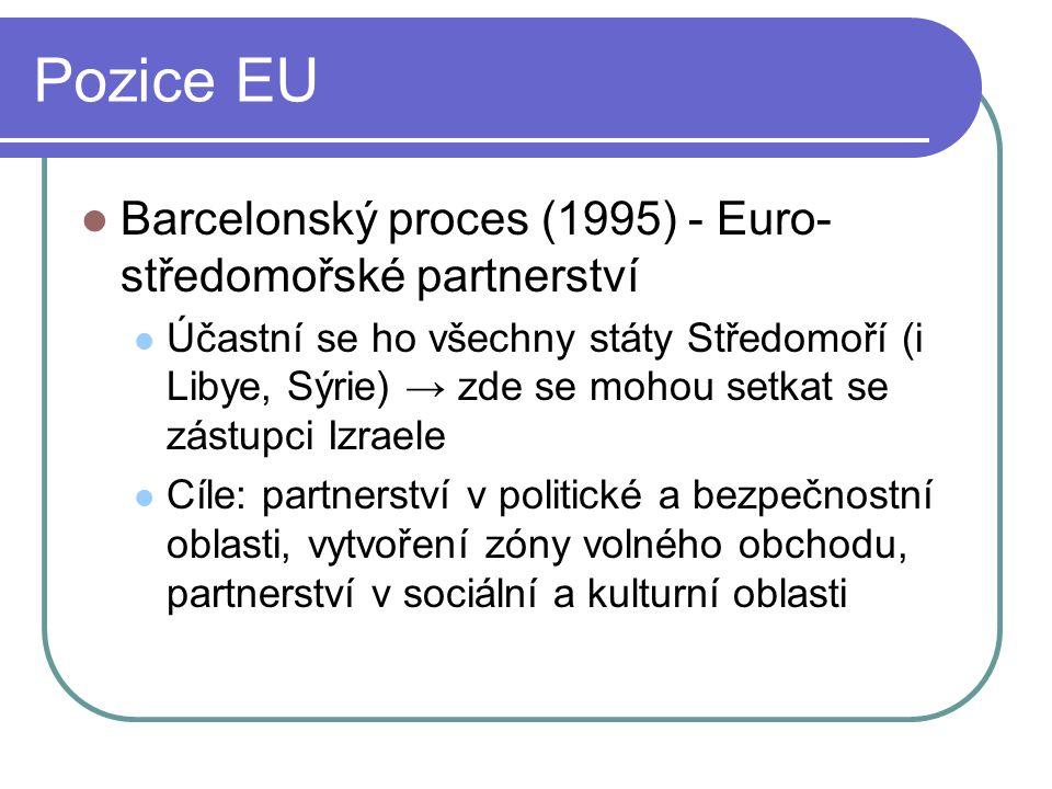 Pozice EU Barcelonský proces (1995) - Euro-středomořské partnerství