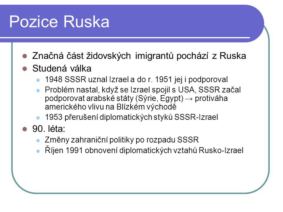 Pozice Ruska Značná část židovských imigrantů pochází z Ruska