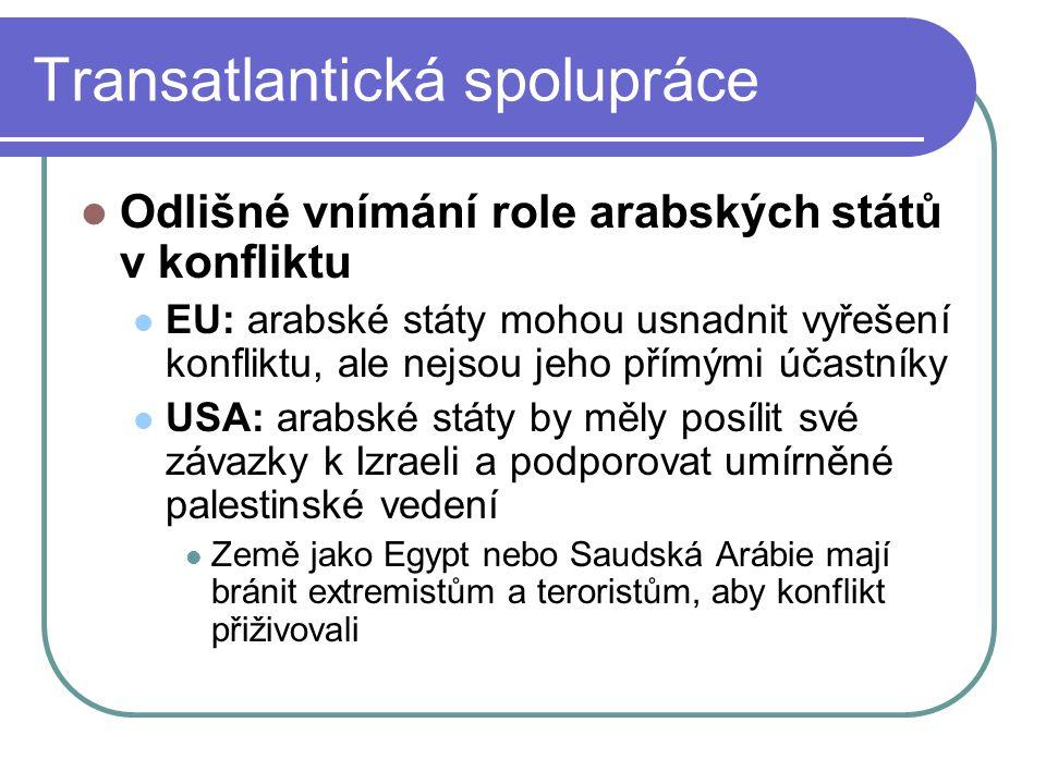 Transatlantická spolupráce