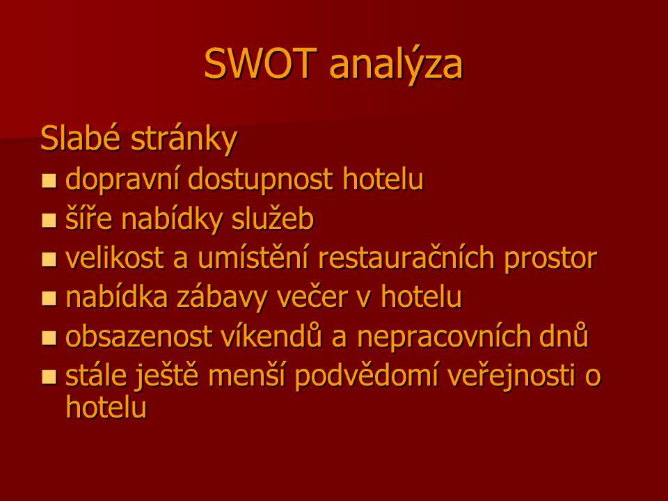 SWOT analýza Slabé stránky dopravní dostupnost hotelu