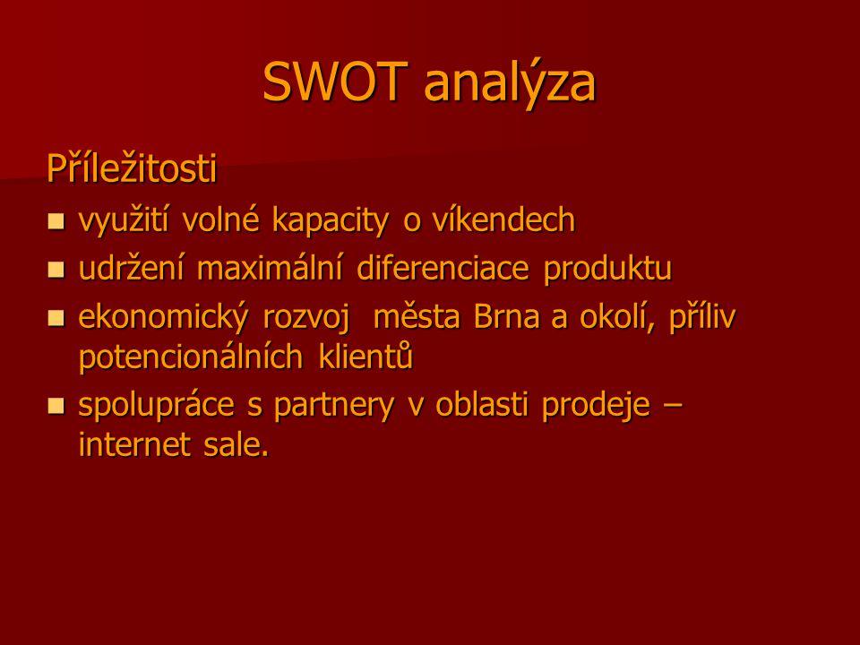 SWOT analýza Příležitosti využití volné kapacity o víkendech