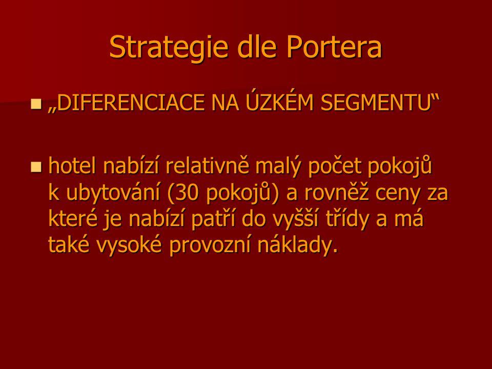 "Strategie dle Portera ""DIFERENCIACE NA ÚZKÉM SEGMENTU"