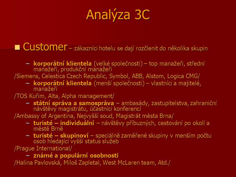 Analýza 3C Customer – zákazníci hotelu se dají rozčlenit do několika skupin.