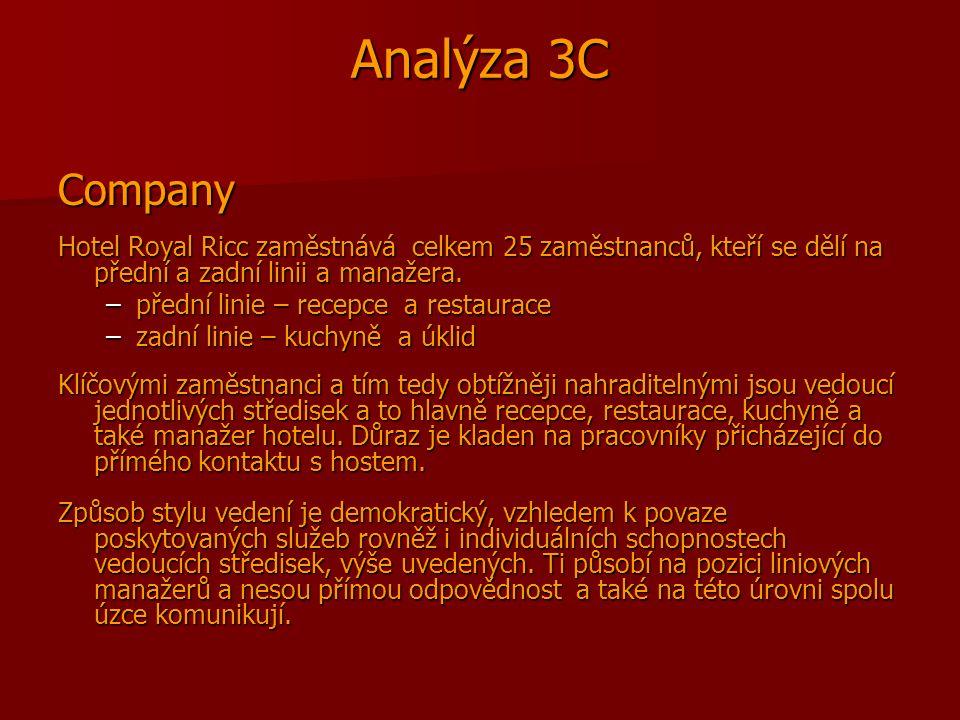 Analýza 3C Company. Hotel Royal Ricc zaměstnává celkem 25 zaměstnanců, kteří se dělí na přední a zadní linii a manažera.