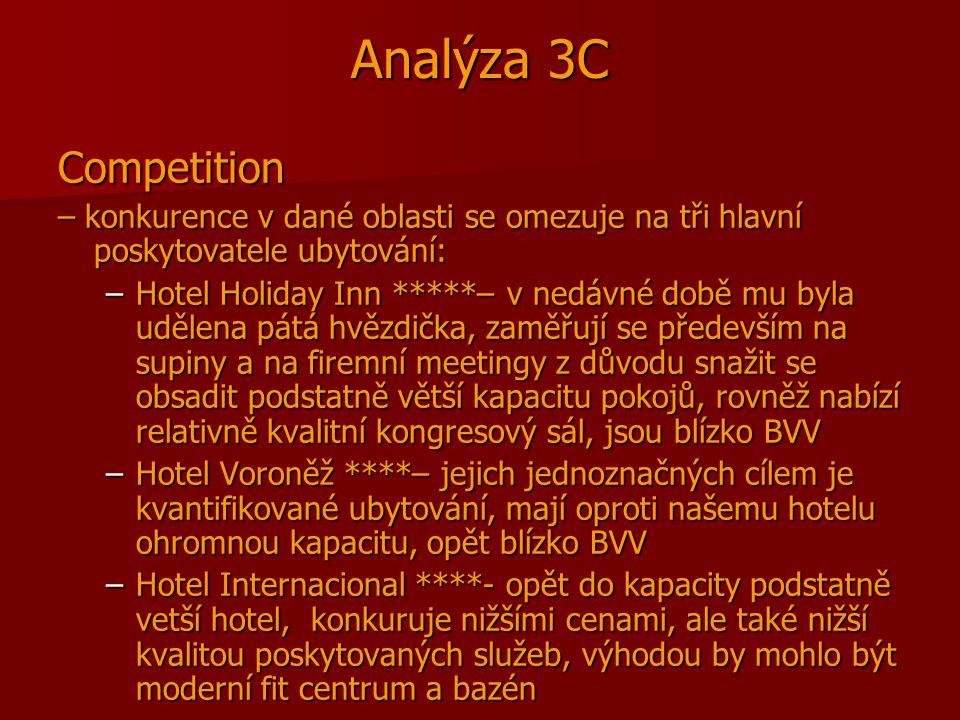 Analýza 3C Competition. – konkurence v dané oblasti se omezuje na tři hlavní poskytovatele ubytování: