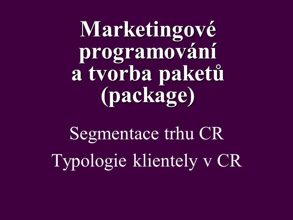 Marketingové programování a tvorba paketů (package)