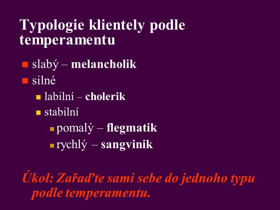 Typologie klientely podle temperamentu