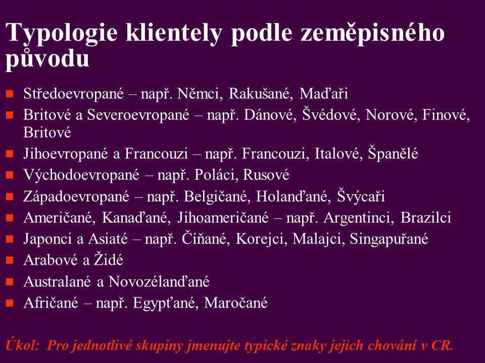 Typologie klientely podle zeměpisného původu
