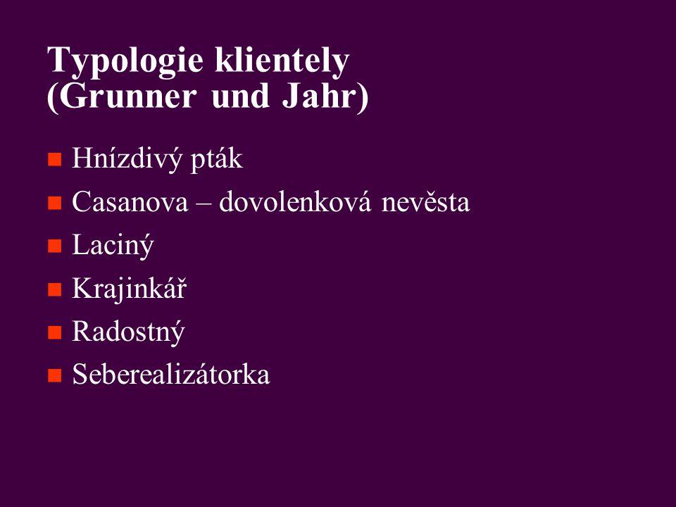Typologie klientely (Grunner und Jahr)