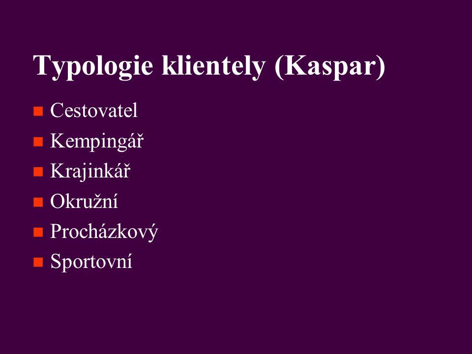 Typologie klientely (Kaspar)