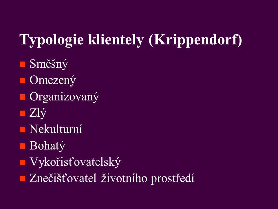 Typologie klientely (Krippendorf)