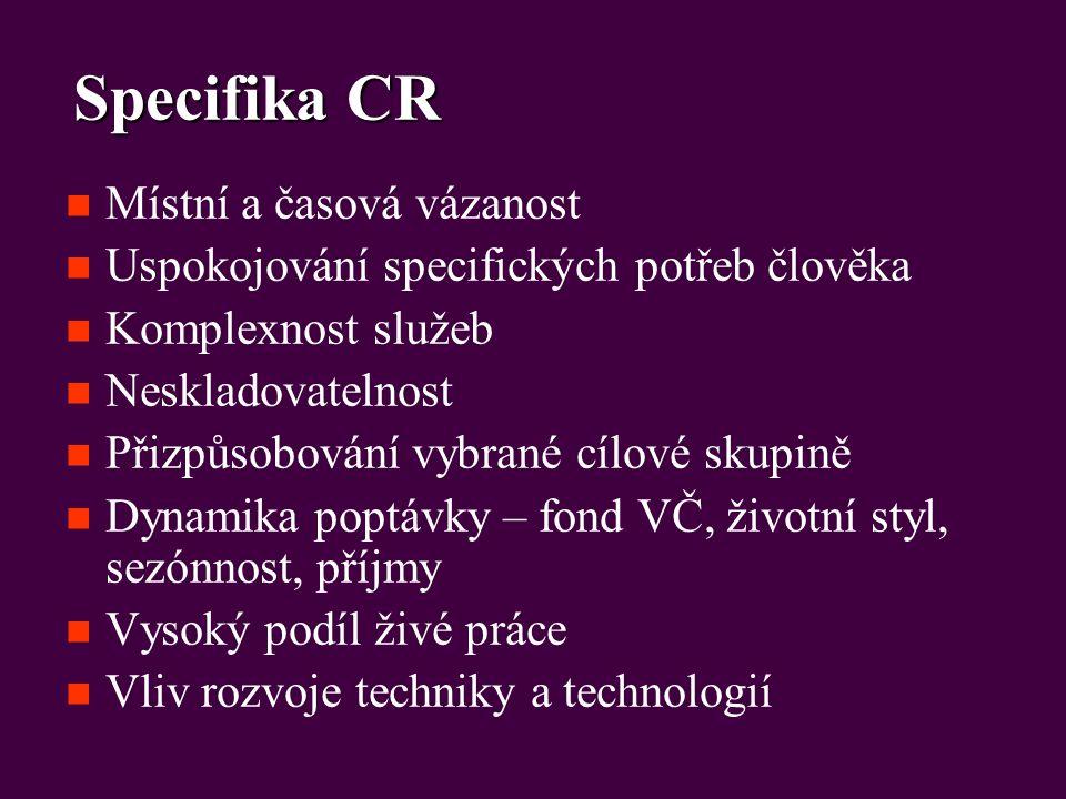 Specifika CR Místní a časová vázanost