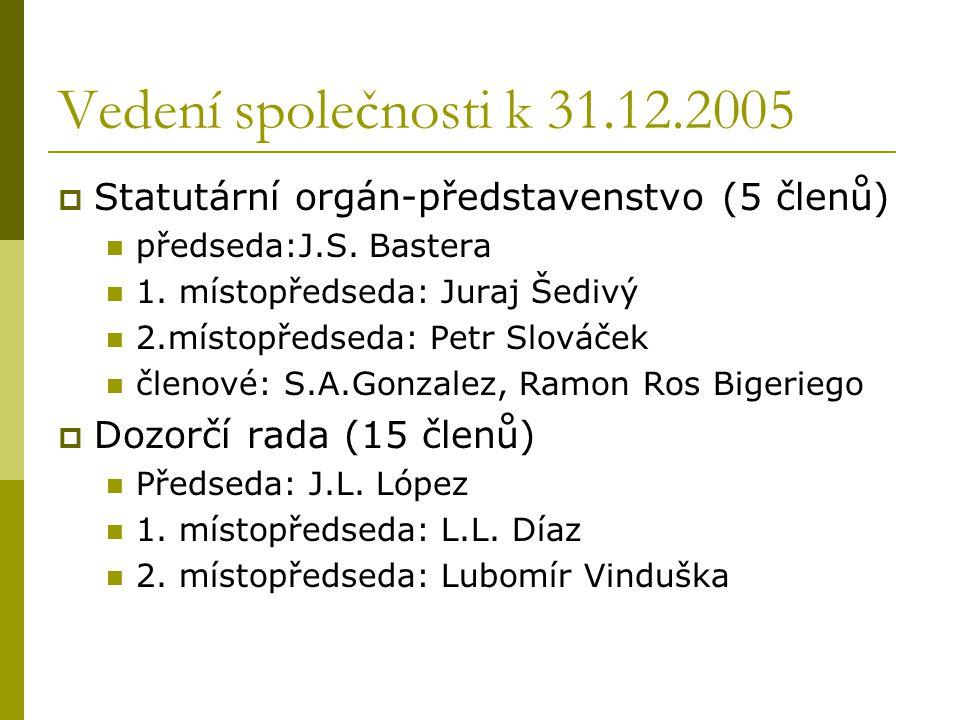 Vedení společnosti k 31.12.2005 Statutární orgán-představenstvo (5 členů) předseda:J.S. Bastera. 1. místopředseda: Juraj Šedivý.