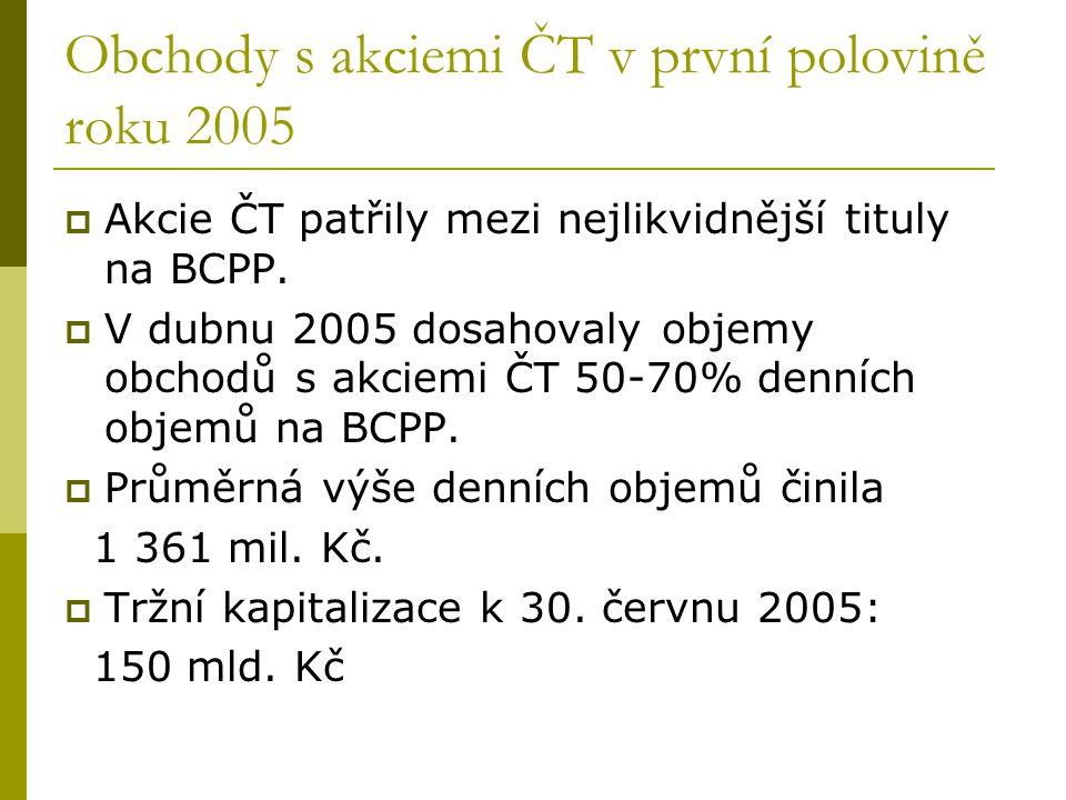 Obchody s akciemi ČT v první polovině roku 2005