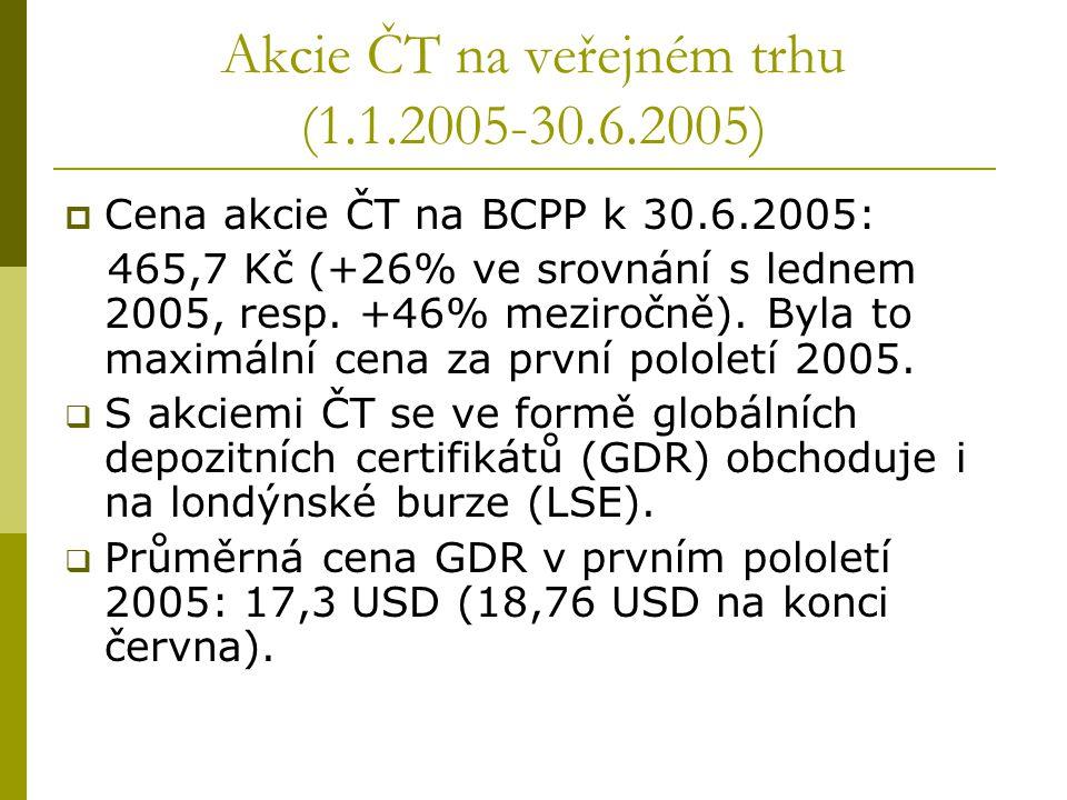 Akcie ČT na veřejném trhu (1.1.2005-30.6.2005)