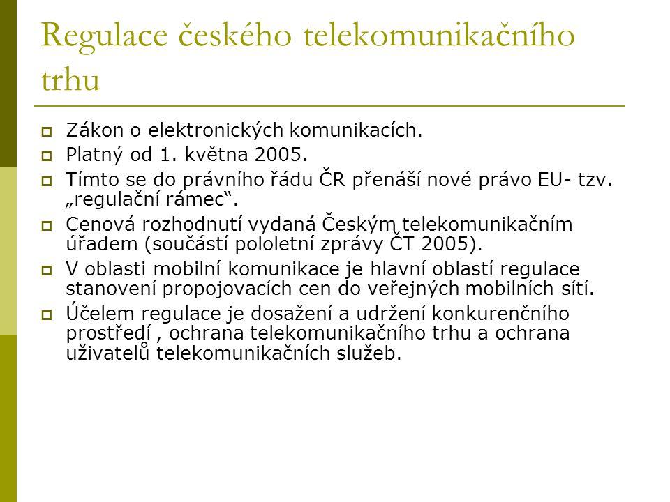 Regulace českého telekomunikačního trhu