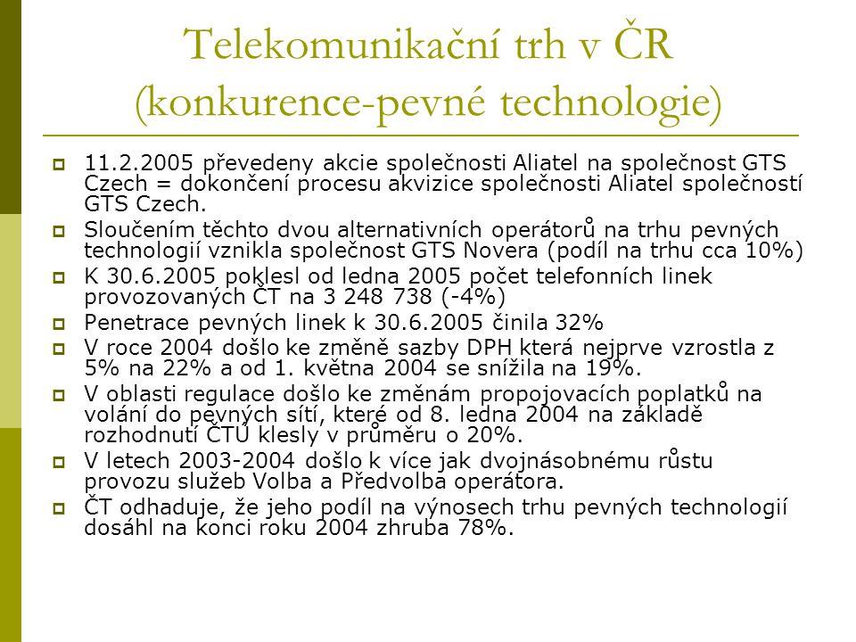 Telekomunikační trh v ČR (konkurence-pevné technologie)