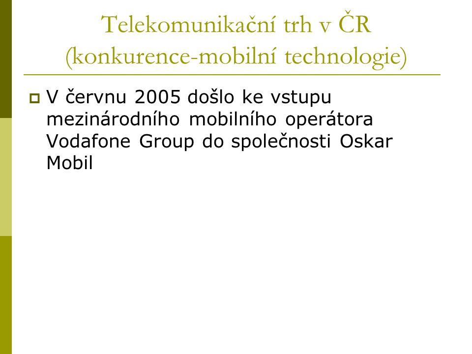 Telekomunikační trh v ČR (konkurence-mobilní technologie)