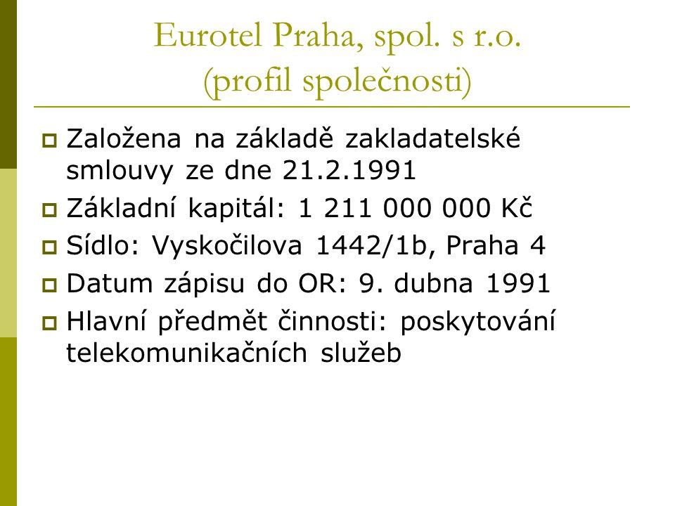 Eurotel Praha, spol. s r.o. (profil společnosti)