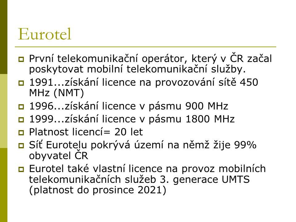 Eurotel První telekomunikační operátor, který v ČR začal poskytovat mobilní telekomunikační služby.