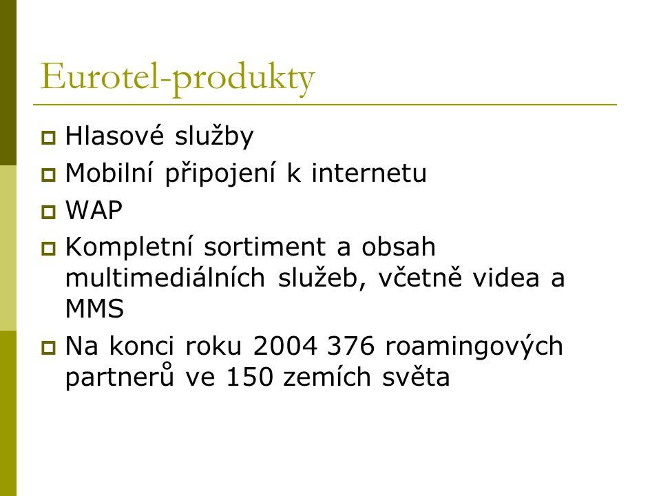 Eurotel-produkty Hlasové služby Mobilní připojení k internetu WAP