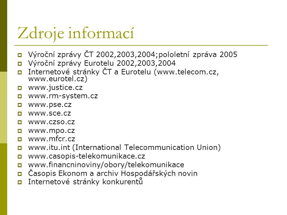 Zdroje informací Výroční zprávy ČT 2002,2003,2004;pololetní zpráva 2005. Výroční zprávy Eurotelu 2002,2003,2004.