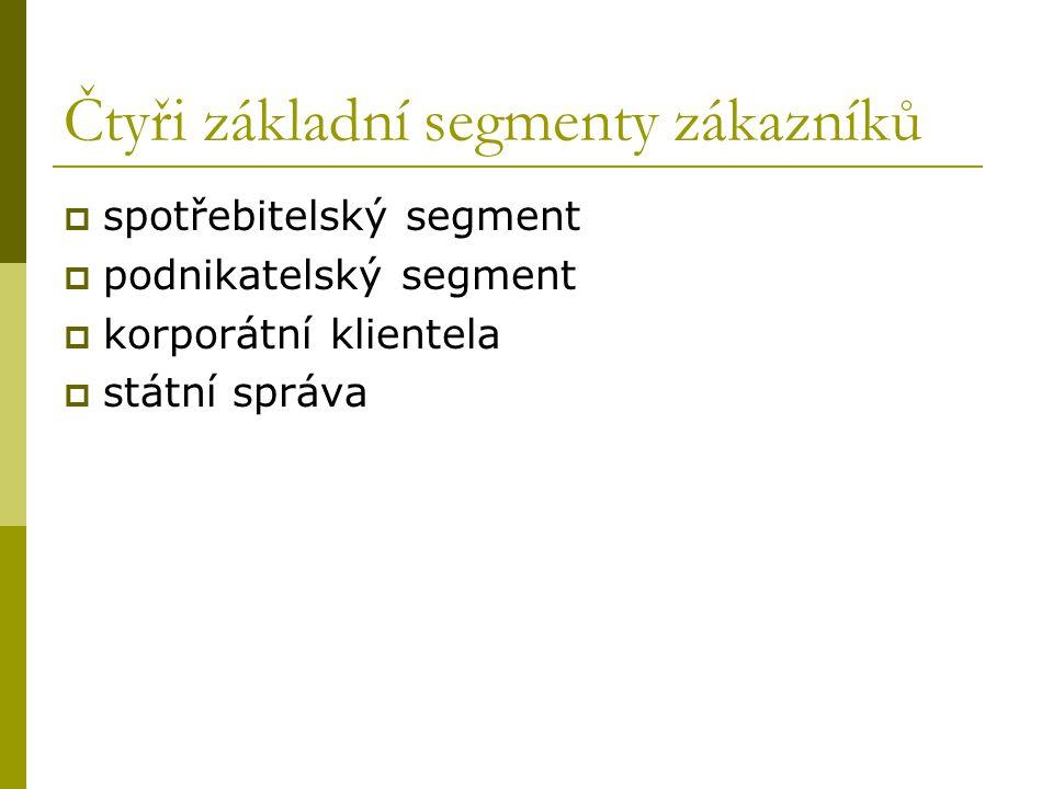 Čtyři základní segmenty zákazníků