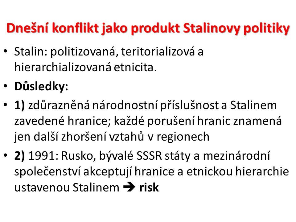 Dnešní konflikt jako produkt Stalinovy politiky