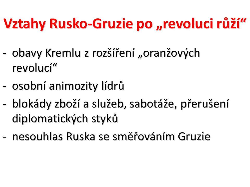 """Vztahy Rusko-Gruzie po """"revoluci růží"""