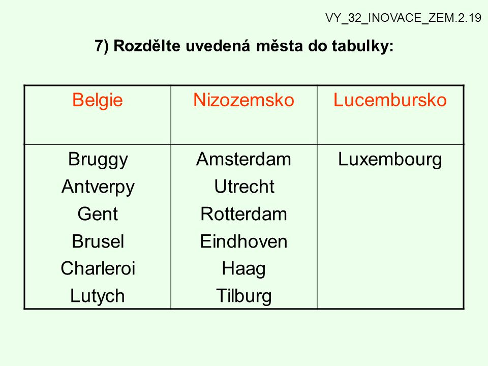 7) Rozdělte uvedená města do tabulky: