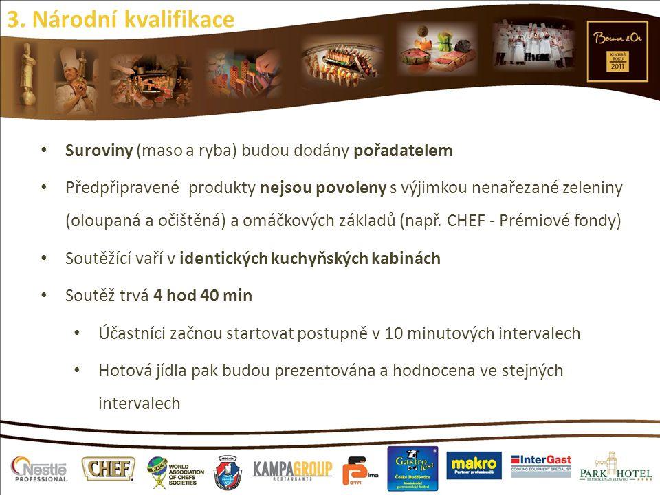 3. Národní kvalifikace Suroviny (maso a ryba) budou dodány pořadatelem