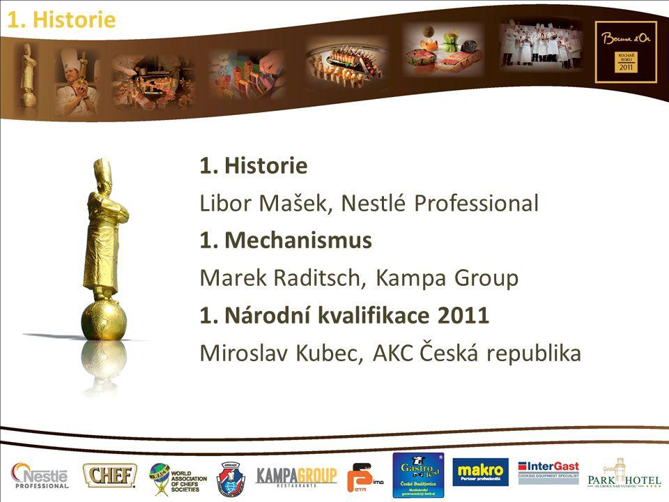 1. Historie Historie. Libor Mašek, Nestlé Professional. Mechanismus. Marek Raditsch, Kampa Group.