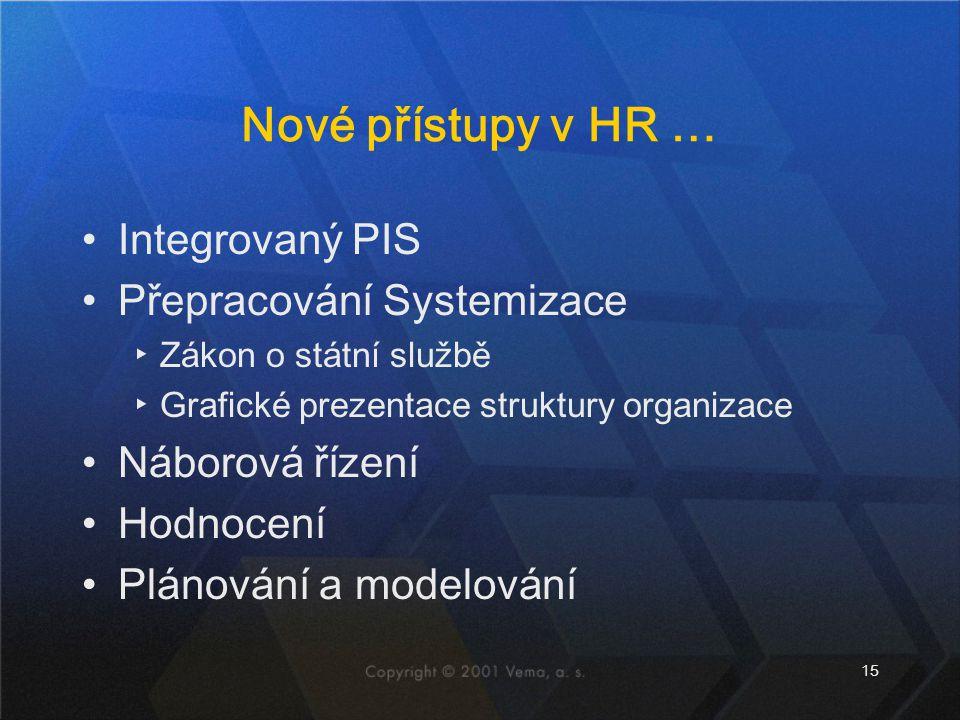 Nové přístupy v HR … Integrovaný PIS Přepracování Systemizace