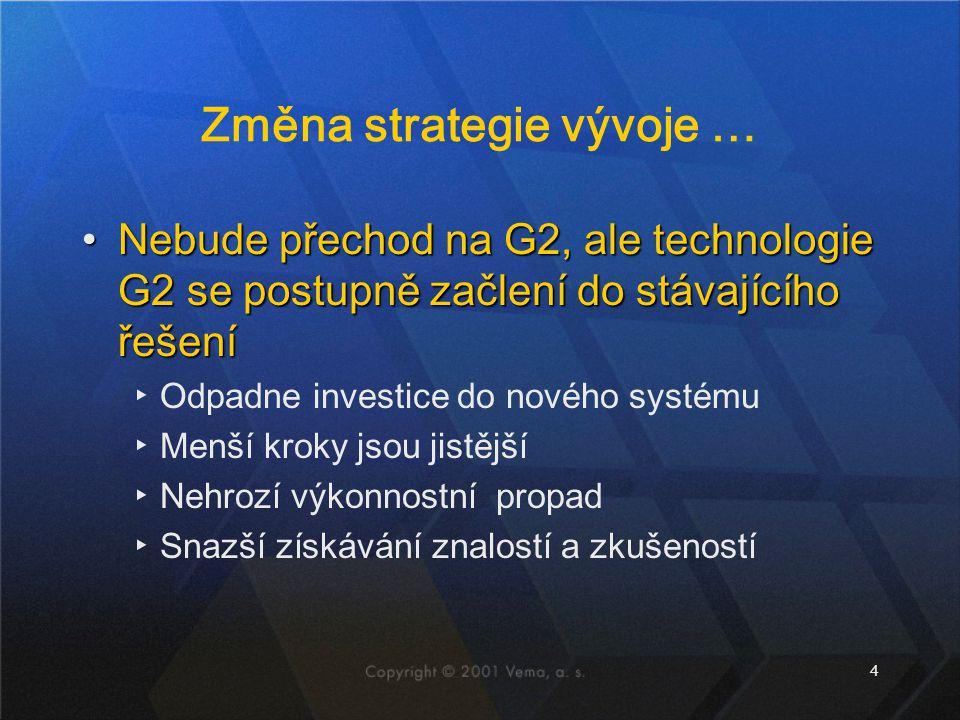 Změna strategie vývoje …