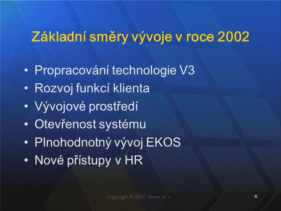 Základní směry vývoje v roce 2002