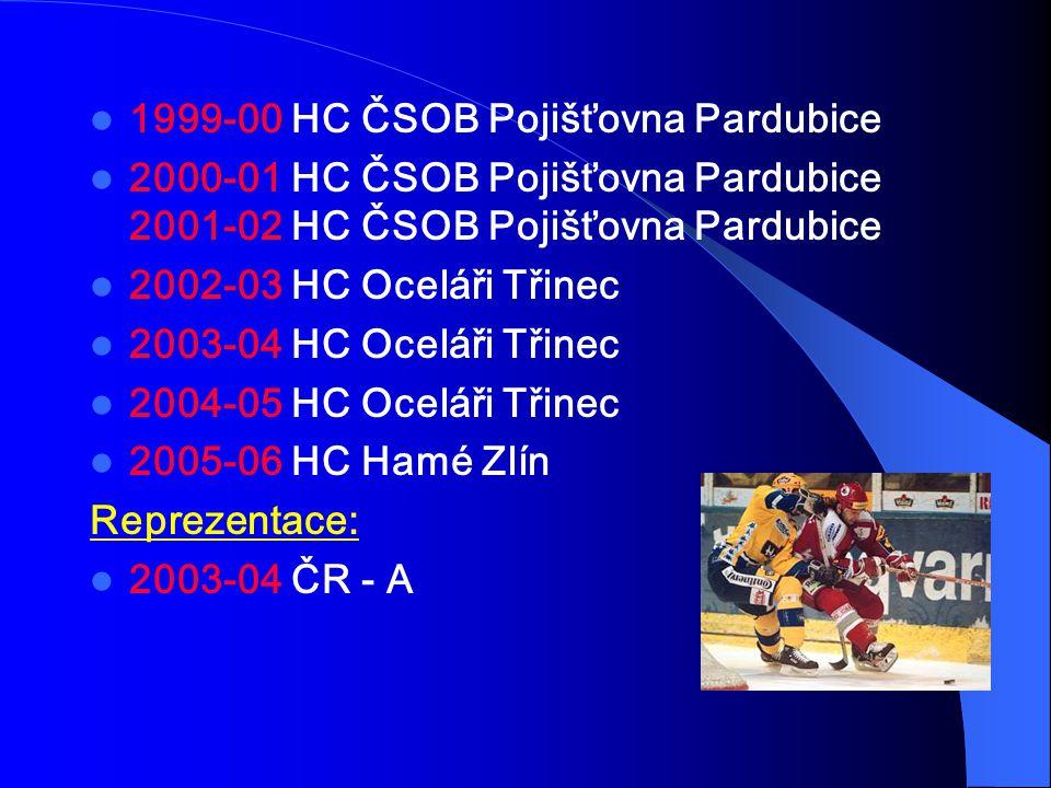 1999-00 HC ČSOB Pojišťovna Pardubice