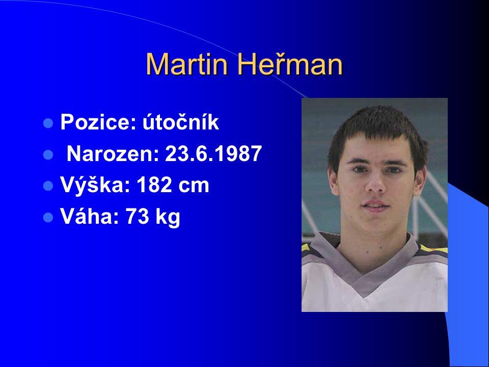 Martin Heřman Pozice: útočník Narozen: 23.6.1987 Výška: 182 cm